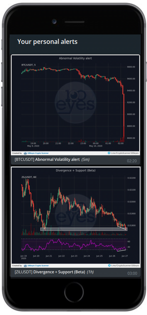 100-eyes-cryptocurrency-scanner